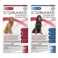 Coraxis Topical Solution for Dogs